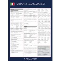 ITALIANO: GRAMMATICA