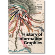 HISTORY OF INFORMATION GRAPHICS