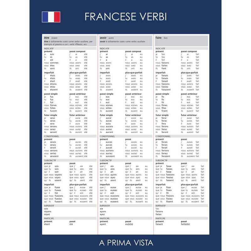 Conosciuto FRANCESE: VERBI - Logos | Libri.it EM84