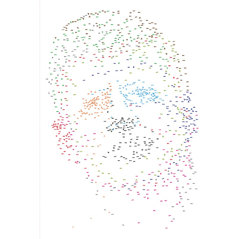 1000 Dot on Extreme Dot To Printables